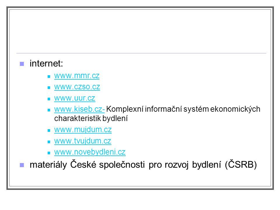 internet: www.mmr.cz www.czso.cz www.uur.cz www.kiseb.cz- Komplexní informační systém ekonomických charakteristik bydlení www.kiseb.cz- www.mujdum.cz
