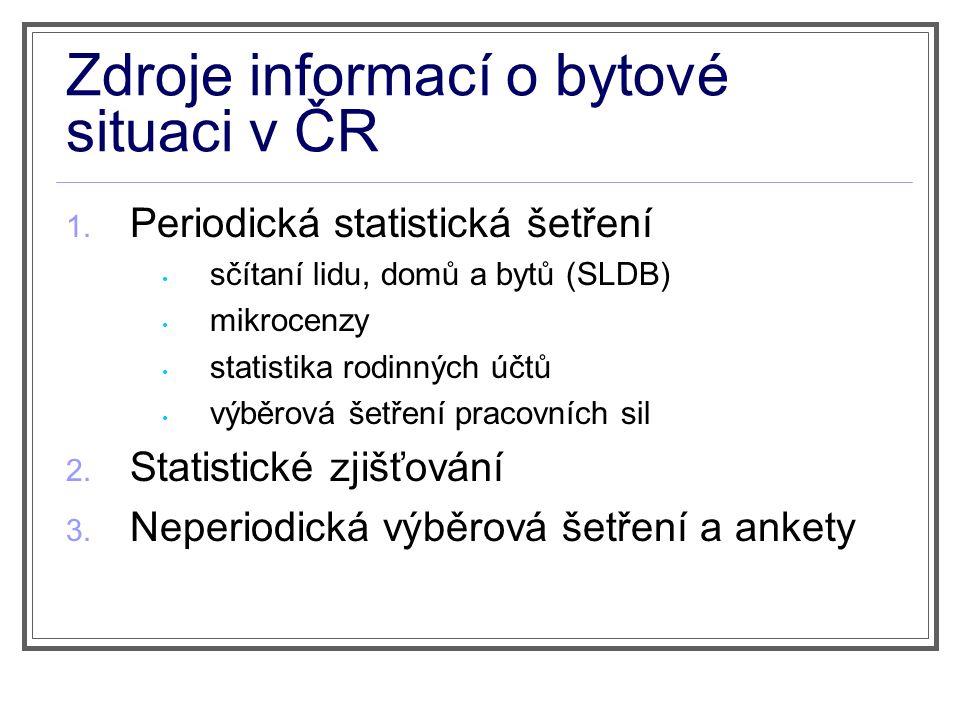 Zdroje informací o bytové situaci v ČR 1. Periodická statistická šetření sčítaní lidu, domů a bytů (SLDB) mikrocenzy statistika rodinných účtů výběrov