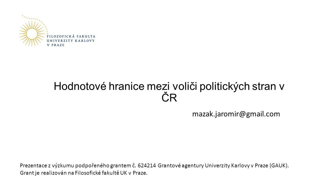 Názorové hranice mezi voliči různých stran Zkoumané strany: ANO, ČSSD, KSČM, ODS, TOP 09