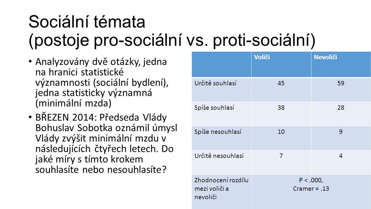 Sociální témata (postoje pro-sociální vs.