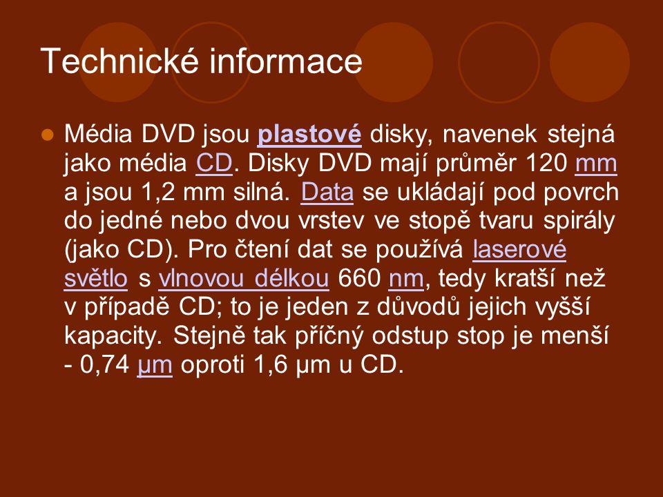 Technické informace Média DVD jsou plastové disky, navenek stejná jako média CD.