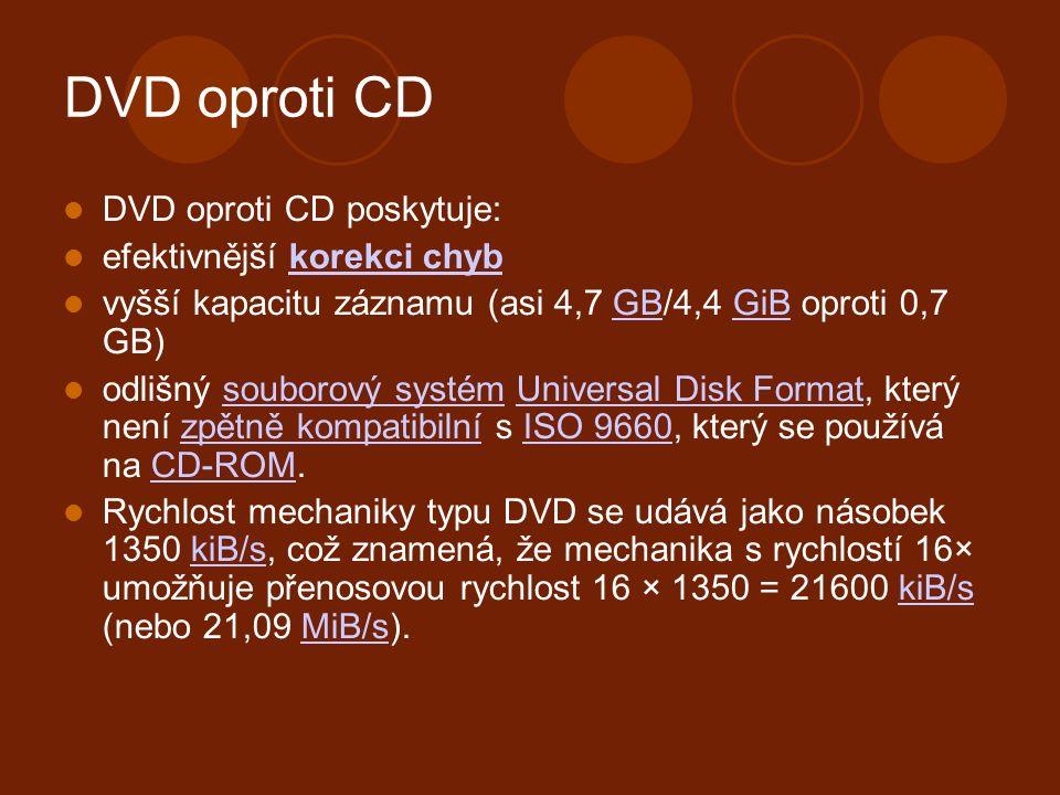 DVD oproti CD DVD oproti CD poskytuje: efektivnější korekci chybkorekci chyb vyšší kapacitu záznamu (asi 4,7 GB/4,4 GiB oproti 0,7 GB)GBGiB odlišný souborový systém Universal Disk Format, který není zpětně kompatibilní s ISO 9660, který se používá na CD-ROM.souborový systémUniversal Disk Formatzpětně kompatibilníISO 9660CD-ROM Rychlost mechaniky typu DVD se udává jako násobek 1350 kiB/s, což znamená, že mechanika s rychlostí 16× umožňuje přenosovou rychlost 16 × 1350 = 21600 kiB/s (nebo 21,09 MiB/s).kiB/s MiB/s