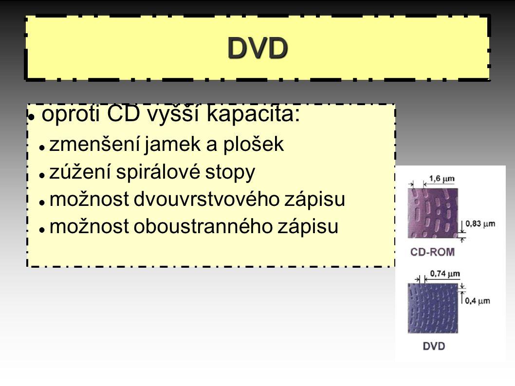 DVD oproti CD vyšší kapacita: zmenšení jamek a plošek zúžení spirálové stopy možnost dvouvrstvového zápisu možnost oboustranného zápisu