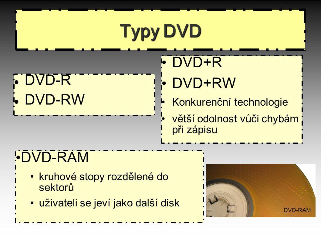 DVD-R DVD-RW Typy DVD DVD+R DVD+RW Konkurenční technologie větší odolnost vůči chybám při zápisu DVD-RAM kruhové stopy rozdělené do sektorů uživateli