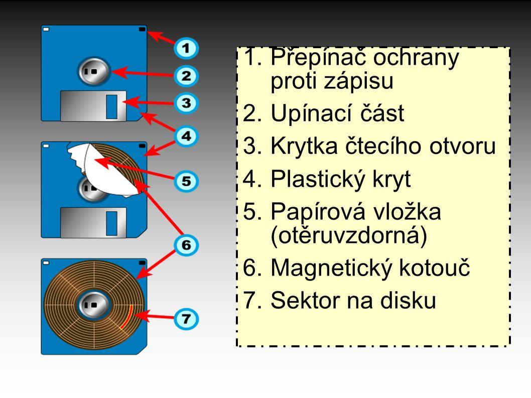 1. 1.Přepínač ochrany proti zápisu 2. 2.Upínací část 3. 3.Krytka čtecího otvoru 4. 4.Plastický kryt 5. 5.Papírová vložka (otěruvzdorná)  6. 6.Magneti