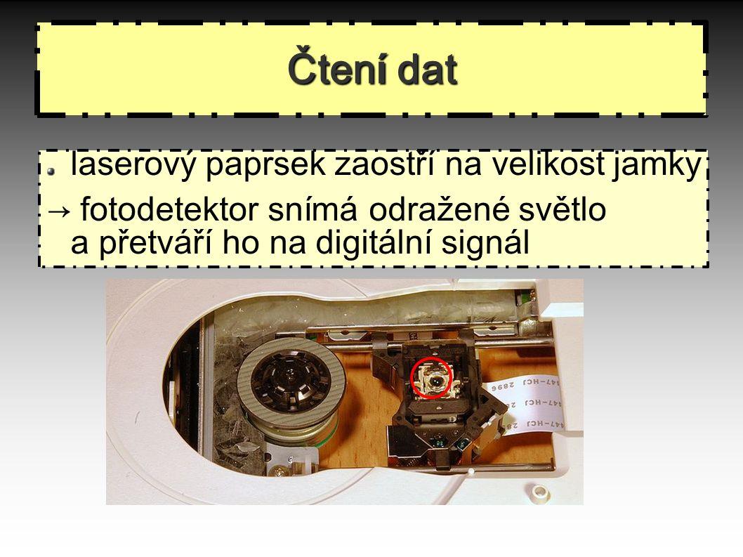 Z á pis dat Lisováním – CD ROM do roztaveného polykarbonátu se vtiskne matice → nanese se odrazová vrstva a na ni lak Vypalováním – CD-R, CD-RW CD má navíc světlocitlivou vrstvu světlocitlivá vrstva se při dopadu laserového paprsku spojí s metalickou → při čtení se dané místo jeví jako jamka