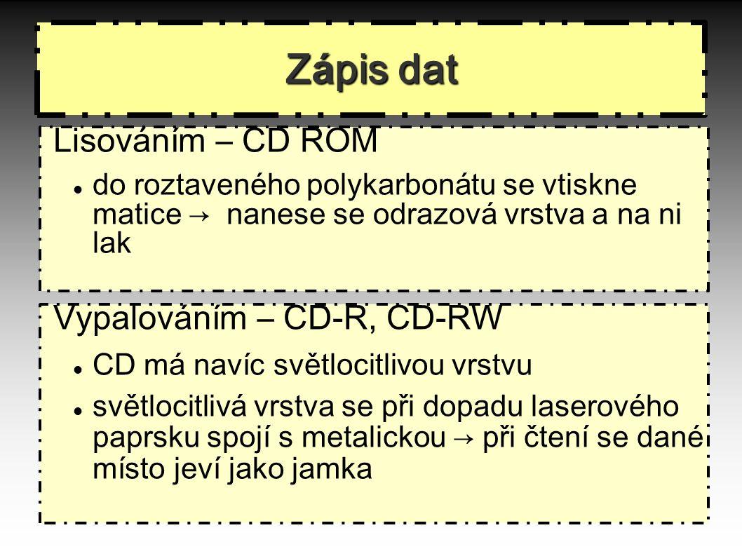 Z á pis dat Lisováním – CD ROM do roztaveného polykarbonátu se vtiskne matice → nanese se odrazová vrstva a na ni lak Vypalováním – CD-R, CD-RW CD má