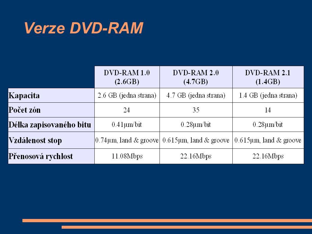 Verze DVD-RAM