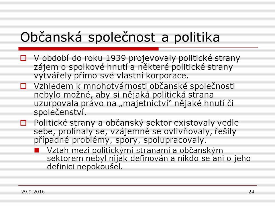 29.9.201624 Občanská společnost a politika  V období do roku 1939 projevovaly politické strany zájem o spolkové hnutí a některé politické strany vytvářely přímo své vlastní korporace.