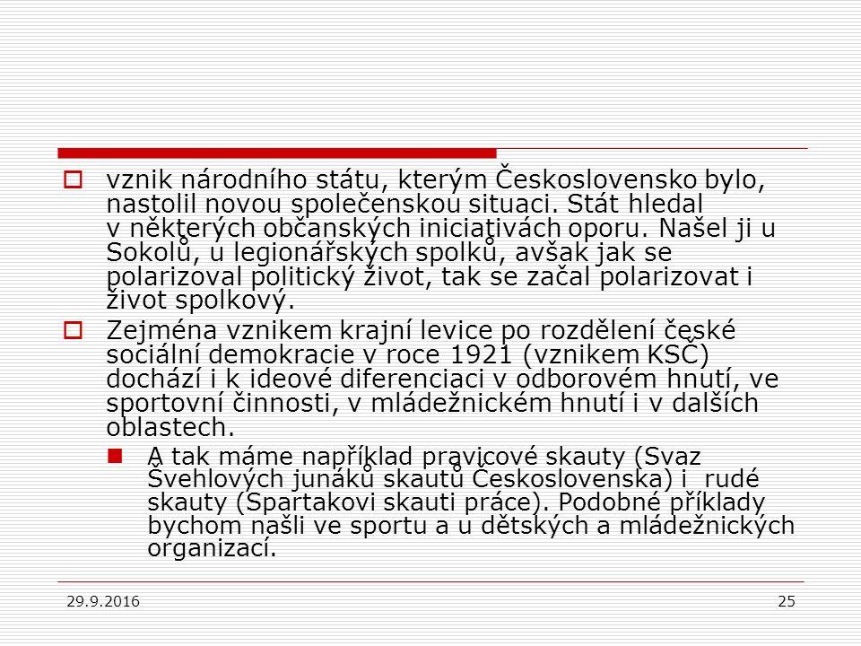 29.9.201625  vznik národního státu, kterým Československo bylo, nastolil novou společenskou situaci. Stát hledal v některých občanských iniciativách