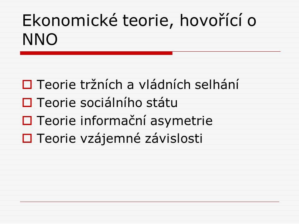 Ekonomické teorie, hovořící o NNO  Teorie tržních a vládních selhání  Teorie sociálního státu  Teorie informační asymetrie  Teorie vzájemné závislosti