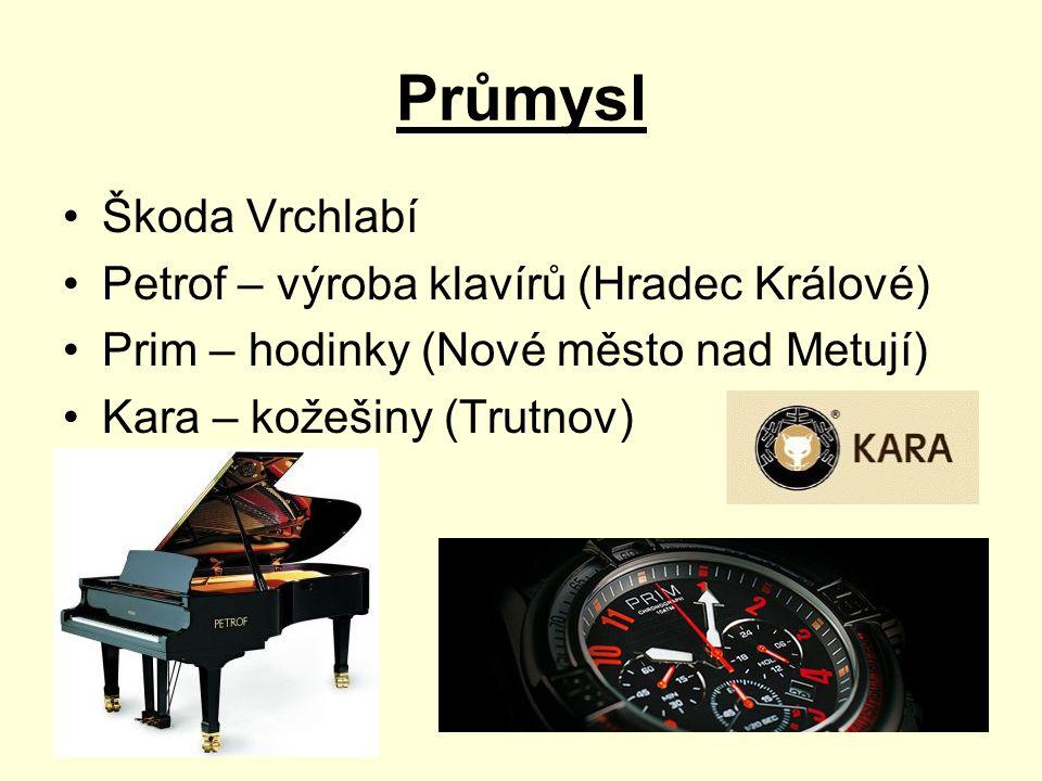 Průmysl Škoda Vrchlabí Petrof – výroba klavírů (Hradec Králové) Prim – hodinky (Nové město nad Metují) Kara – kožešiny (Trutnov)