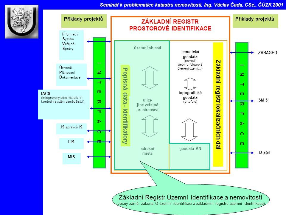 ZÁKLADNÍ REGISTR PROSTOROVÉ IDENTIFIKACE Popisná data - identifikátory Seminář k problematice katastru nemovitostí, Ing.