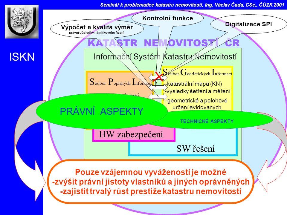 KATASTR NEMOVITOSTÍ ČR -soubor údajů o nemovitostech v ČR zahrnující jejich soupis a popis, a jejich geometrické a polohové určení.