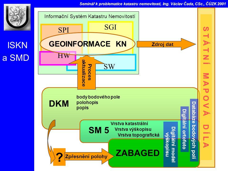 DKM body bodového pole polohopis popis Vrstva katastrální Vrstva výškopisu Vrstva topografická SM 5 ISKN a SMD Seminář k problematice katastru nemovitostí, Ing.