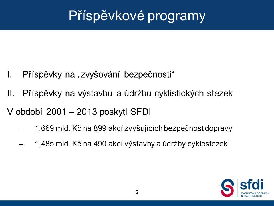 """Příspěvkové programy 2 I.Příspěvky na """"zvyšování bezpečnosti II.Příspěvky na výstavbu a údržbu cyklistických stezek V období 2001 – 2013 poskytl SFDI –1,669 mld."""