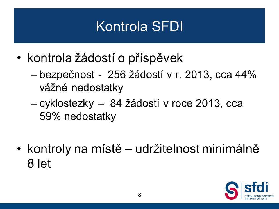 Kontrola SFDI kontrola žádostí o příspěvek –bezpečnost - 256 žádostí v r.
