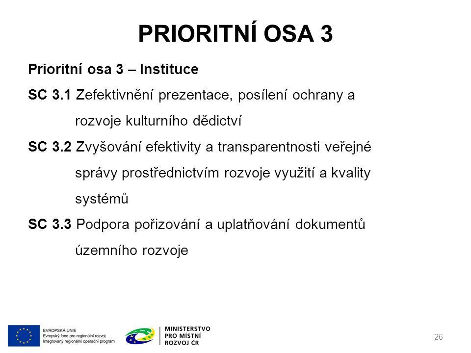 PRIORITNÍ OSA 3 26 Prioritní osa 3 – Instituce SC 3.1 Zefektivnění prezentace, posílení ochrany a rozvoje kulturního dědictví SC 3.2 Zvyšování efektivity a transparentnosti veřejné správy prostřednictvím rozvoje využití a kvality systémů SC 3.3 Podpora pořizování a uplatňování dokumentů územního rozvoje