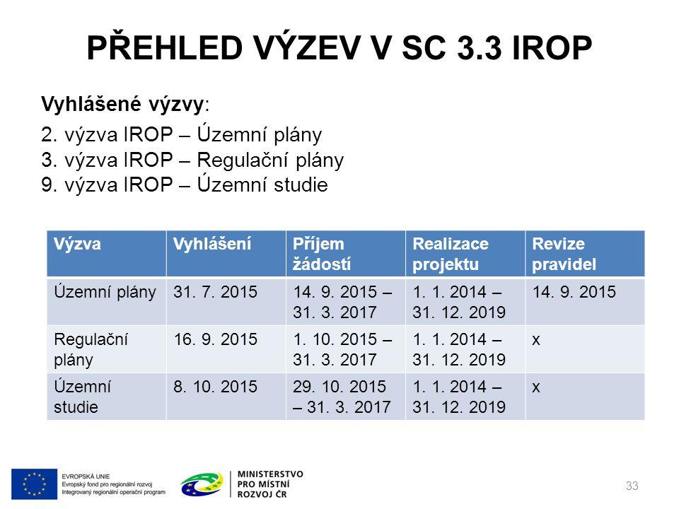 PŘEHLED VÝZEV V SC 3.3 IROP Vyhlášené výzvy: 2. výzva IROP – Územní plány 3.