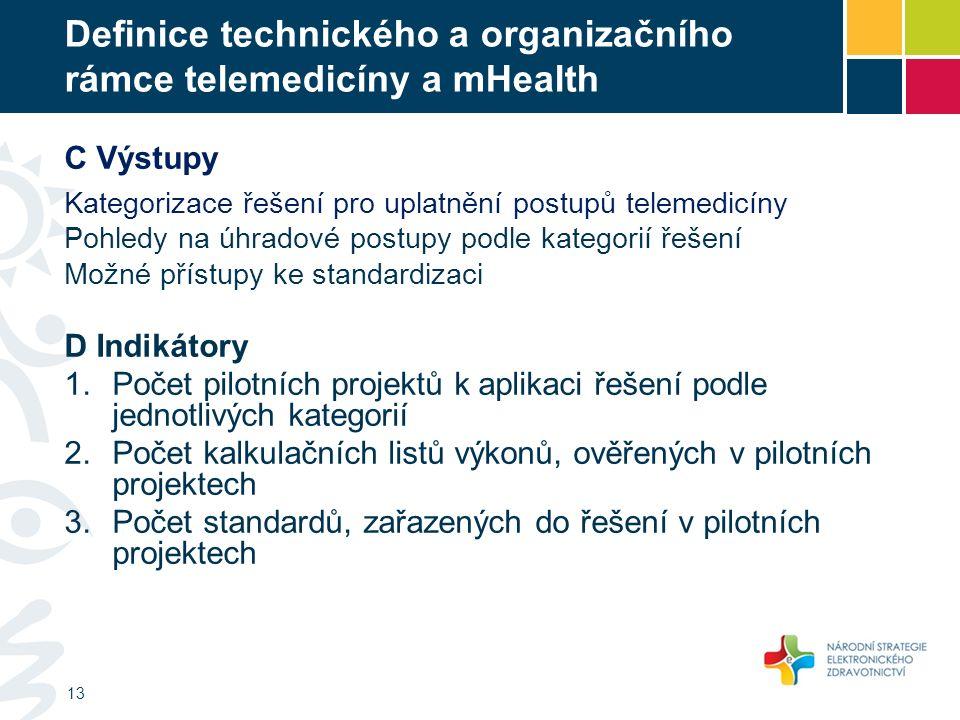 Definice technického a organizačního rámce telemedicíny a mHealth 13 C Výstupy Kategorizace řešení pro uplatnění postupů telemedicíny Pohledy na úhrad