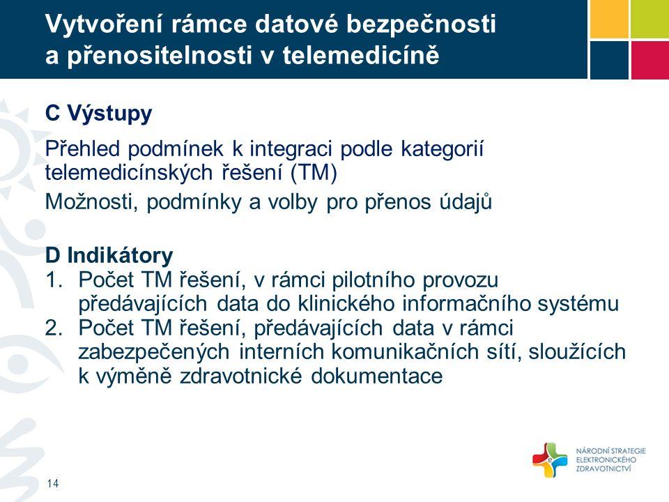 Vytvoření rámce datové bezpečnosti a přenositelnosti v telemedicíně 14 C Výstupy Přehled podmínek k integraci podle kategorií telemedicínských řešení