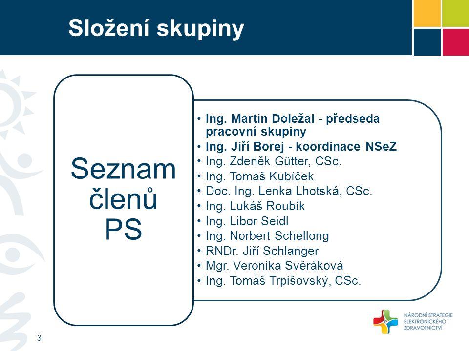Složení skupiny Ing. Martin Doležal - předseda pracovní skupiny Ing.