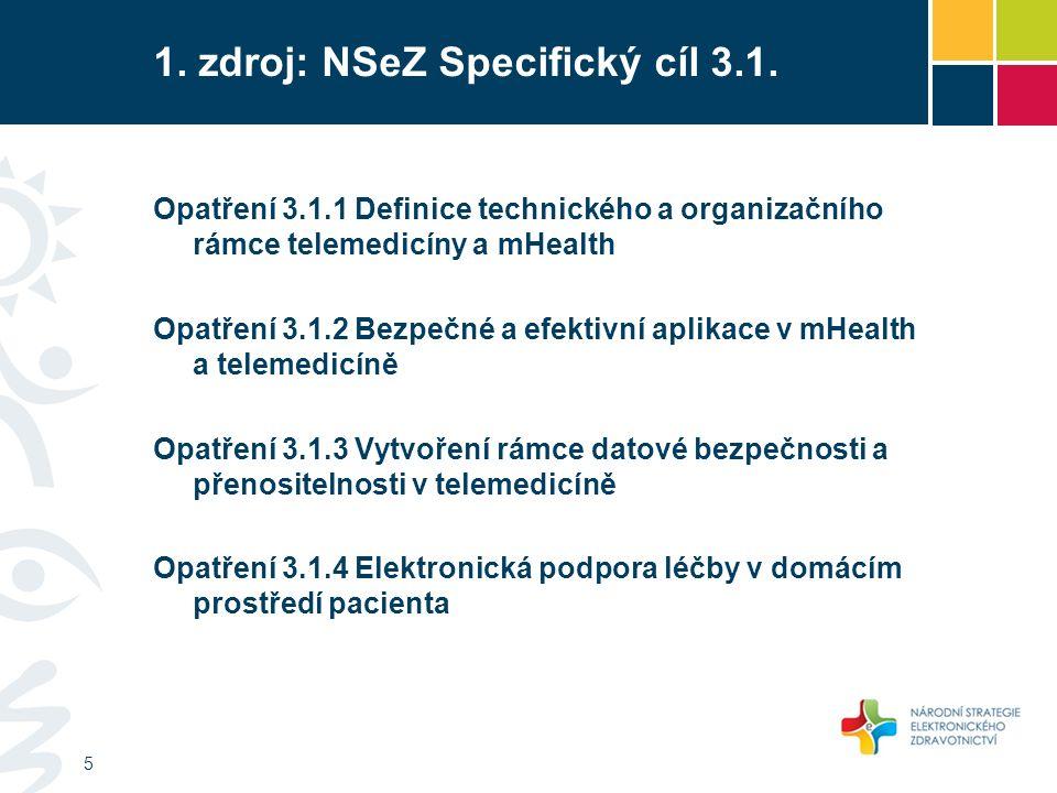 1. zdroj: NSeZ Specifický cíl 3.1. 5 Opatření 3.1.1 Definice technického a organizačního rámce telemedicíny a mHealth Opatření 3.1.2 Bezpečné a efekti