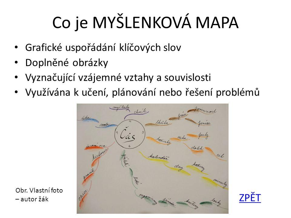 Co je MYŠLENKOVÁ MAPA Grafické uspořádání klíčových slov Doplněné obrázky Vyznačující vzájemné vztahy a souvislosti Využívána k učení, plánování nebo řešení problémů ZPĚT Obr.