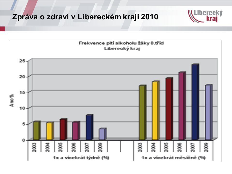 Zpráva o zdraví v Libereckém kraji 2010
