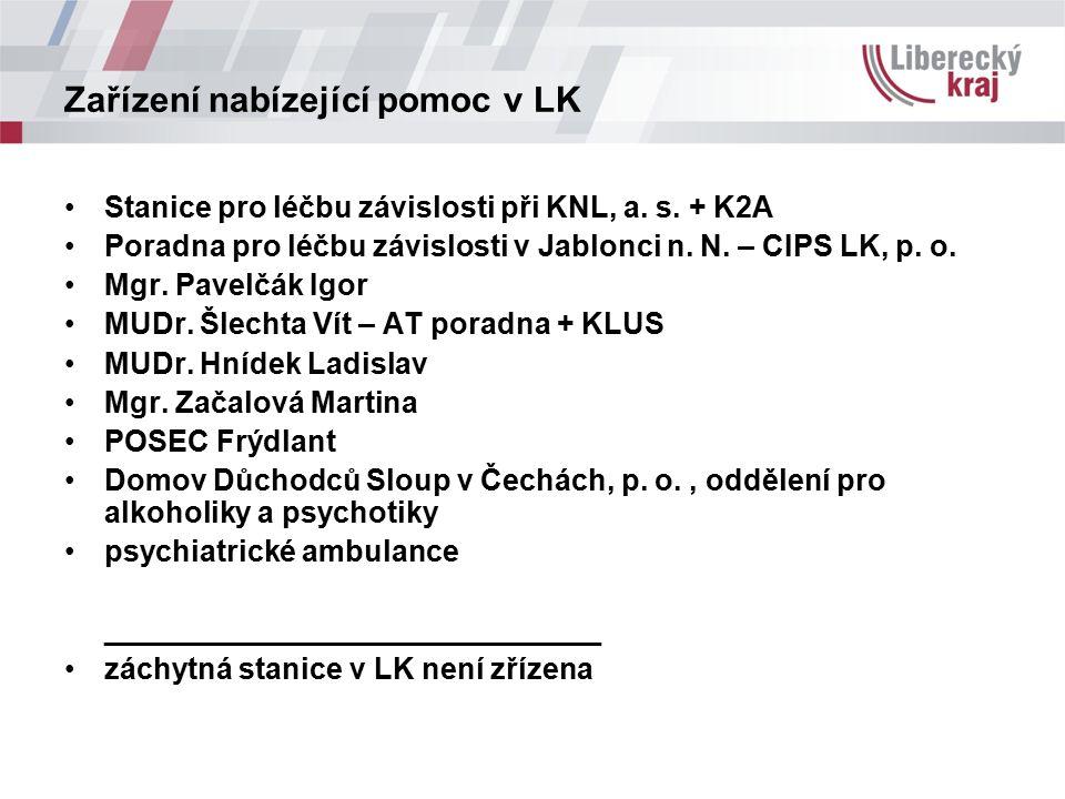 Zařízení nabízející pomoc v LK Stanice pro léčbu závislosti při KNL, a. s. + K2A Poradna pro léčbu závislosti v Jablonci n. N. – CIPS LK, p. o. Mgr. P