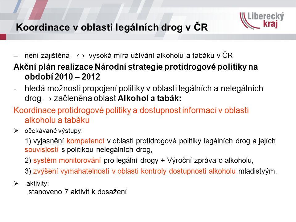 Koordinace v oblasti legálních drog v ČR –není zajištěna ↔ vysoká míra užívání alkoholu a tabáku v ČR Akční plán realizace Národní strategie protidrog