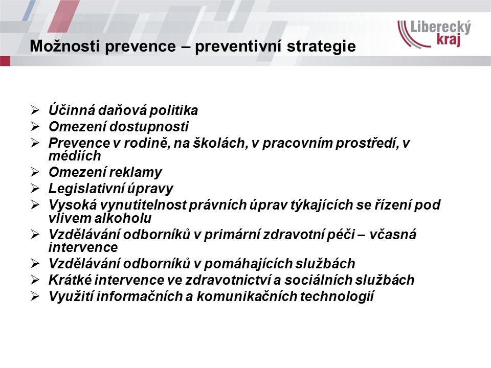 Možnosti prevence – preventivní strategie  Účinná daňová politika  Omezení dostupnosti  Prevence v rodině, na školách, v pracovním prostředí, v méd