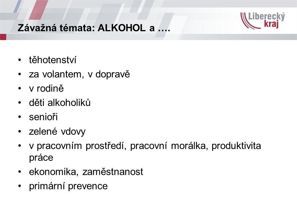 Závažná témata: ALKOHOL a …. těhotenství za volantem, v dopravě v rodině děti alkoholiků senioři zelené vdovy v pracovním prostředí, pracovní morálka,