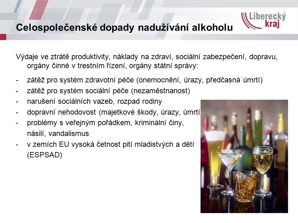 Celospolečenské dopady nadužívání alkoholu Výdaje ve ztrátě produktivity, náklady na zdraví, sociální zabezpečení, dopravu, orgány činné v trestním ří