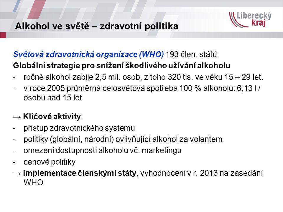 Alkohol ve světě – zdravotní politika Světová zdravotnická organizace (WHO) 193 člen. států: Globální strategie pro snížení škodlivého užívání alkohol
