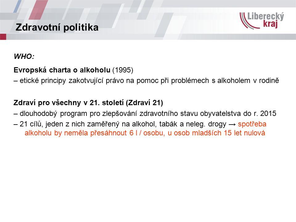 Zdravotní politika WHO: Evropská charta o alkoholu (1995) – etické principy zakotvující právo na pomoc při problémech s alkoholem v rodině Zdraví pro