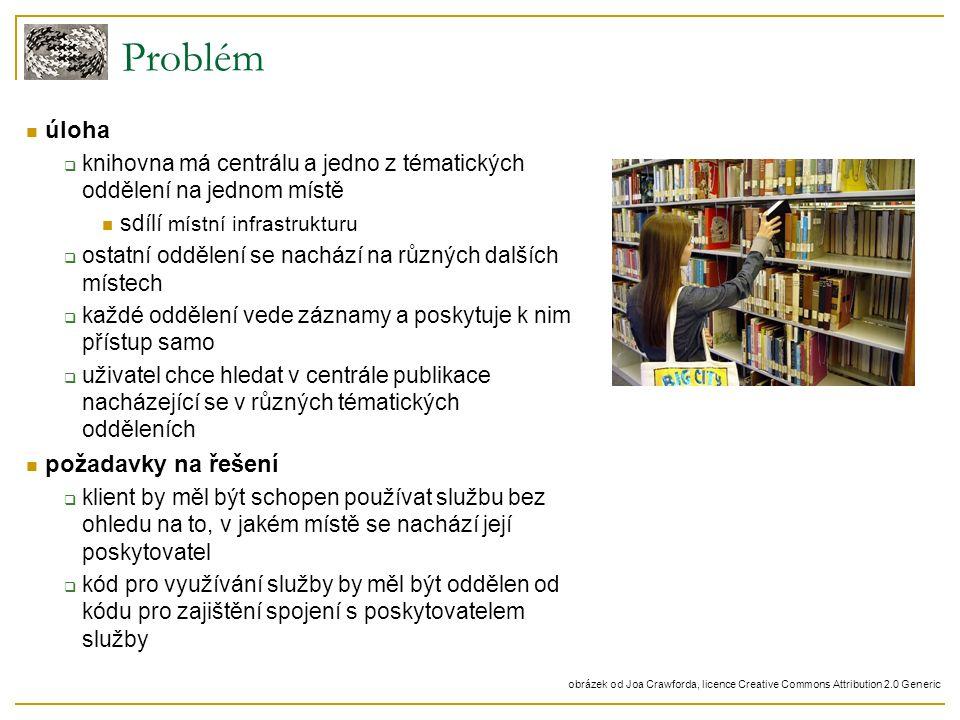 Problém úloha  knihovna má centrálu a jedno z tématických oddělení na jednom místě sdílí místní infrastrukturu  ostatní oddělení se nachází na různý