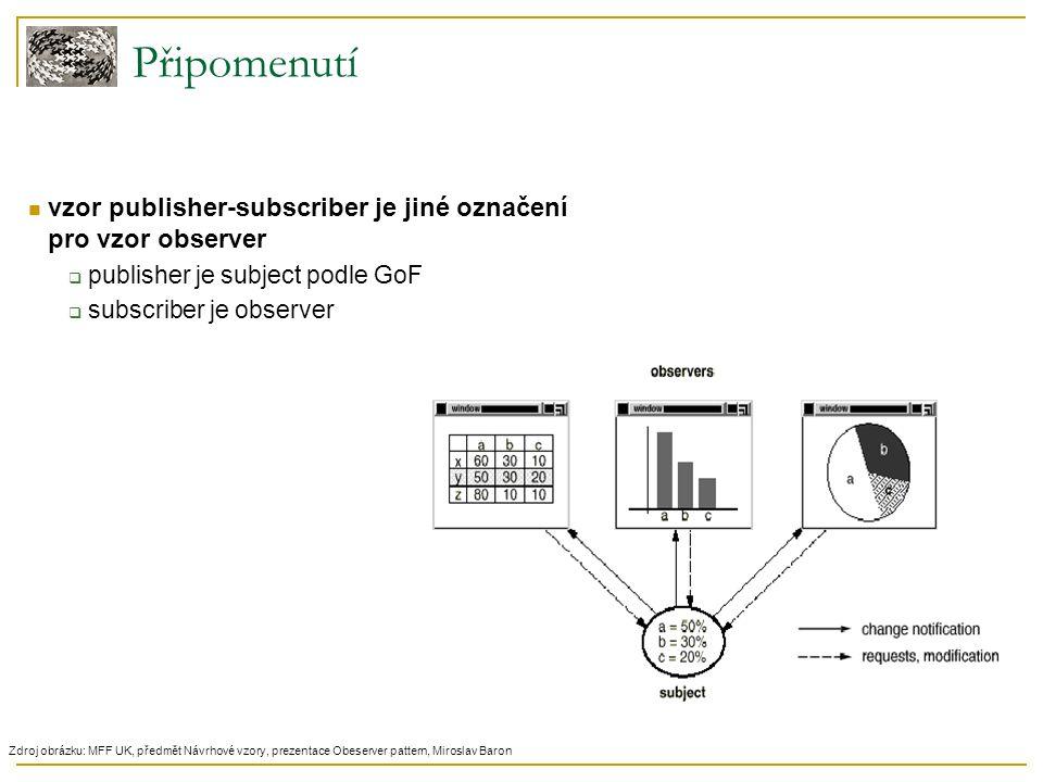 Připomenutí vzor publisher-subscriber je jiné označení pro vzor observer  publisher je subject podle GoF  subscriber je observer Zdroj obrázku: MFF