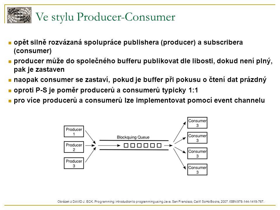 Ve stylu Producer-Consumer opět silně rozvázaná spolupráce publishera (producer) a subscribera (consumer) producer může do společného bufferu publikov