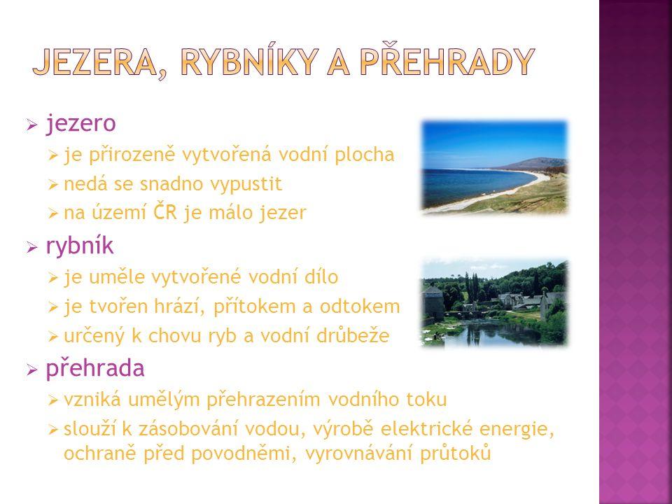  jezero  je přirozeně vytvořená vodní plocha  nedá se snadno vypustit  na území ČR je málo jezer  rybník  je uměle vytvořené vodní dílo  je tvořen hrází, přítokem a odtokem  určený k chovu ryb a vodní drůbeže  přehrada  vzniká umělým přehrazením vodního toku  slouží k zásobování vodou, výrobě elektrické energie, ochraně před povodněmi, vyrovnávání průtoků