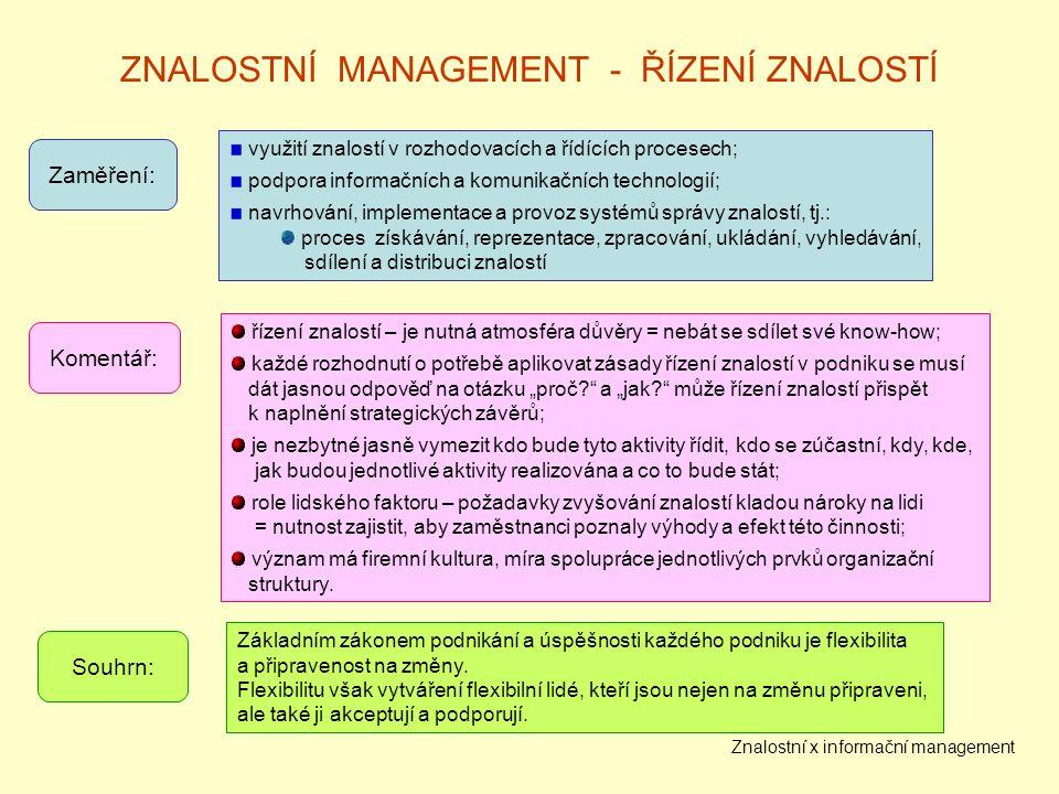 """ZNALOSTNÍ MANAGEMENT - ŘÍZENÍ ZNALOSTÍ Zaměření: využití znalostí v rozhodovacích a řídících procesech; podpora informačních a komunikačních technologií; navrhování, implementace a provoz systémů správy znalostí, tj.: proces získávání, reprezentace, zpracování, ukládání, vyhledávání, sdílení a distribuci znalostí Znalostní x informační management Komentář: řízení znalostí – je nutná atmosféra důvěry = nebát se sdílet své know-how; každé rozhodnutí o potřebě aplikovat zásady řízení znalostí v podniku se musí dát jasnou odpověď na otázku """"proč a """"jak může řízení znalostí přispět k naplnění strategických závěrů; je nezbytné jasně vymezit kdo bude tyto aktivity řídit, kdo se zúčastní, kdy, kde, jak budou jednotlivé aktivity realizována a co to bude stát; role lidského faktoru – požadavky zvyšování znalostí kladou nároky na lidi = nutnost zajistit, aby zaměstnanci poznaly výhody a efekt této činnosti; význam má firemní kultura, míra spolupráce jednotlivých prvků organizační struktury."""