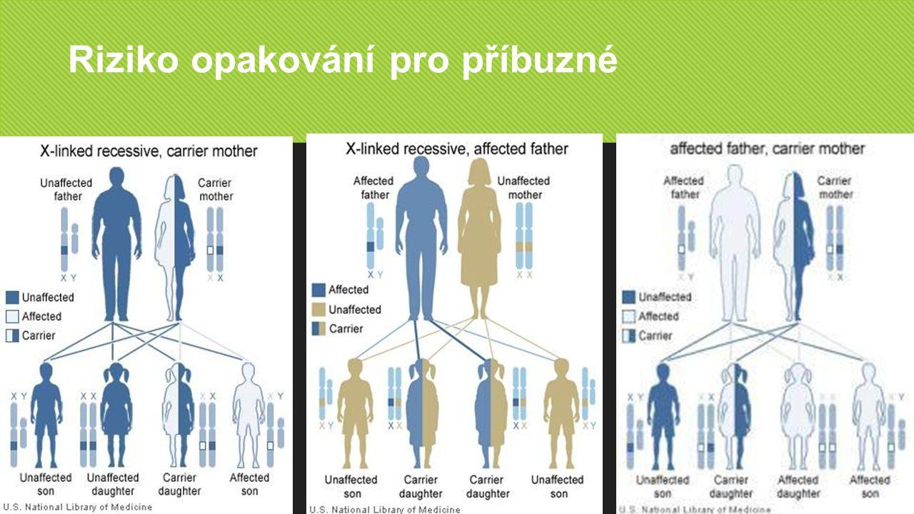 Prevalence onemocnění v populaci ○šOnemocnění hemofilií se vyskytuje na celém světě a je přibližně stejně rozšířené ve všech etnických skupinách.