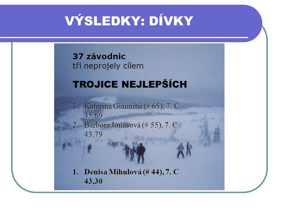 VÝSLEDKY: DÍVKY 37 závodnic tři neprojely cílem TROJICE NEJLEPŠÍCH 3. Katerina Giannitsi (# 65), 7. C 45,69 2. Barbora Jonášová (# 55), 7. C 43,79 1.