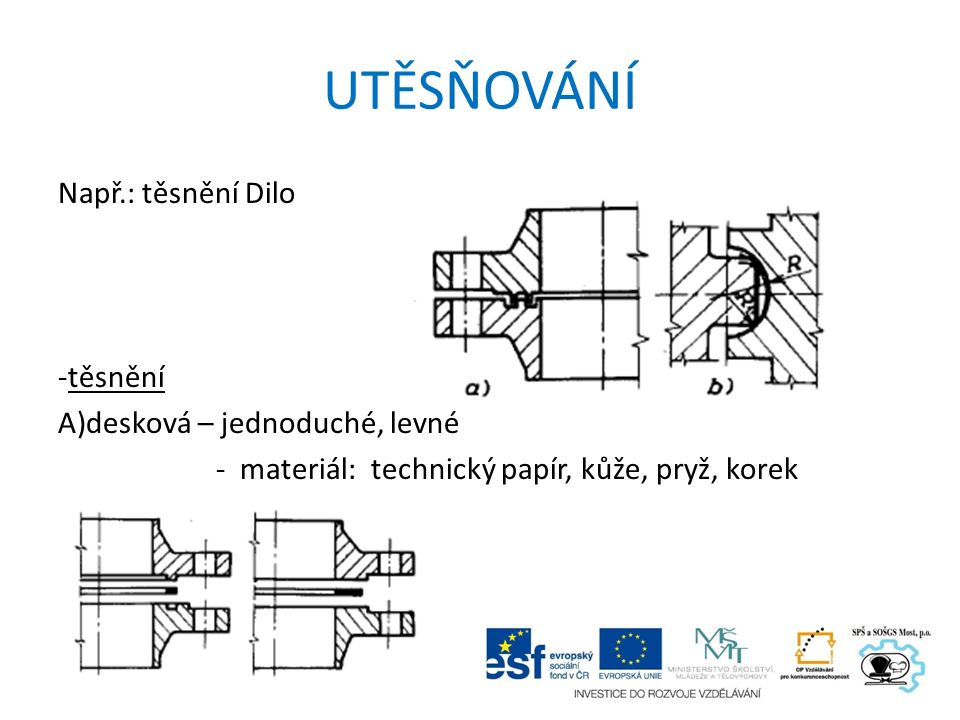UTĚSŇOVÁNÍ Např.: těsnění Dilo -těsnění A)desková – jednoduché, levné - materiál: technický papír, kůže, pryž, korek