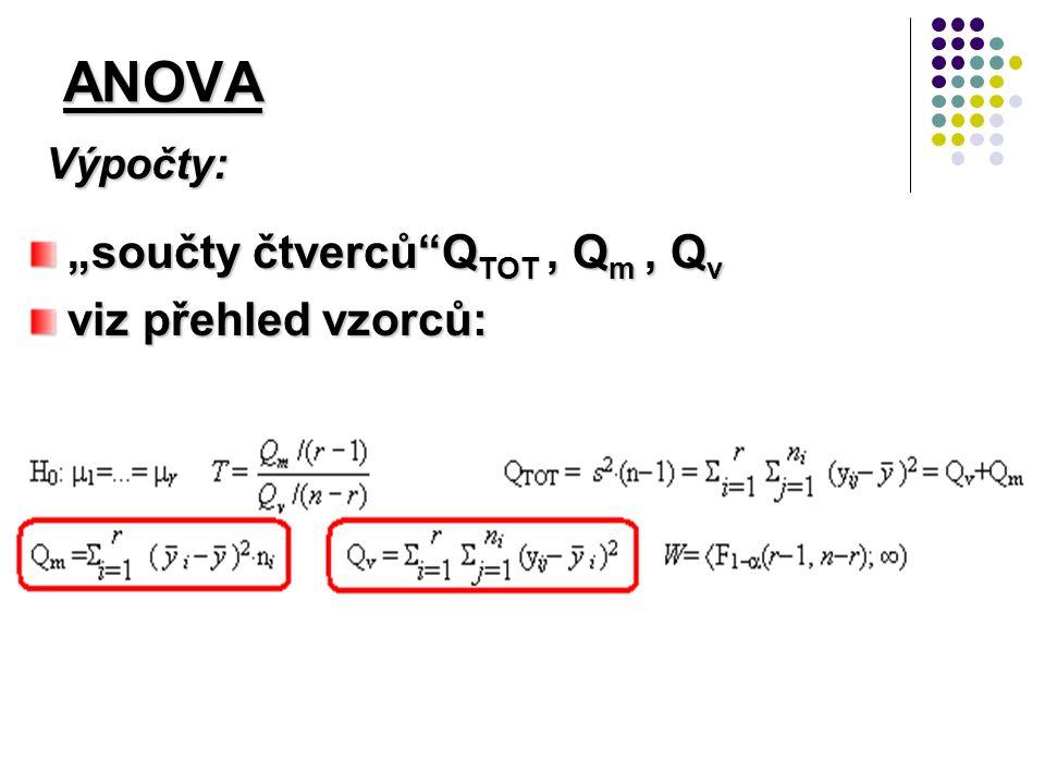 """ANOVA Výpočty: """"součty čtverců Q TOT, Q m, Q v viz přehled vzorců:"""