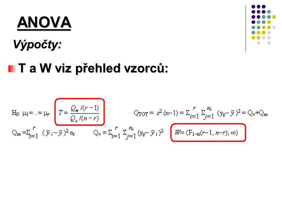 ANOVA Výpočty: T a W viz přehled vzorců: