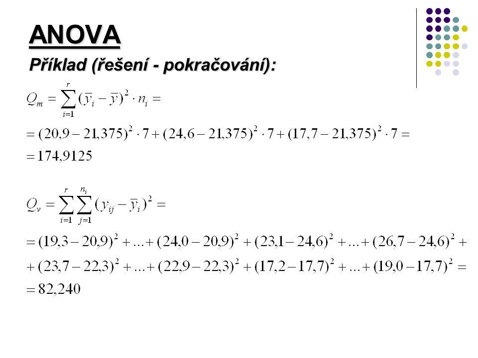ANOVA Příklad (řešení - pokračování):