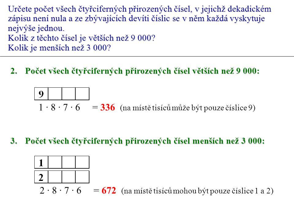 1 · 8 · 7 · 6 = 336 (na místě tisíců může být pouze číslice 9) 2 · 8 · 7 · 6 = 672 (na místě tisíců mohou být pouze číslice 1 a 2) 2.Počet všech čtyřciferných přirozených čísel větších než 9 000: 3.Počet všech čtyřciferných přirozených čísel menších než 3 000: Určete počet všech čtyřciferných přirozených čísel, v jejichž dekadickém zápisu není nula a ze zbývajících devíti číslic se v něm každá vyskytuje nejvýše jednou.