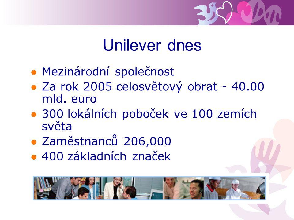 Unilever dnes Mezinárodní společnost Za rok 2005 celosvětový obrat - 40.00 mld.