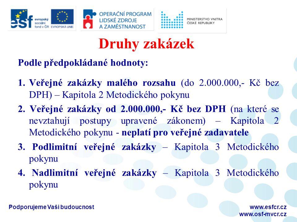Druhy zakázek Podle předpokládané hodnoty: 1.Veřejné zakázky malého rozsahu (do 2.000.000,- Kč bez DPH) – Kapitola 2 Metodického pokynu 2. Veřejné zak